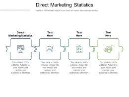 Direct Marketing Statistics Ppt Powerpoint Presentation Gallery Slideshow Cpb