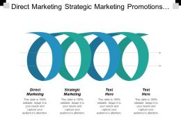Direct Marketing Strategic Marketing Promotions Strategy Competitor Analysis Cpb