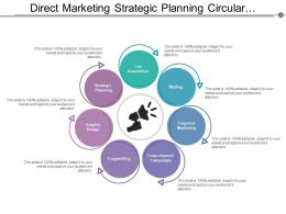 Direct Marketing Strategic Planning Circular Design