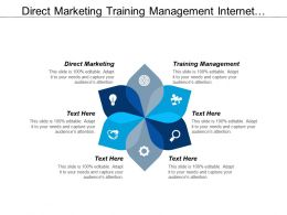 Direct Marketing Training Management Internet Marketing Financial Planning Cpb
