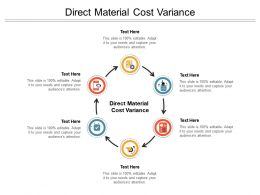 Direct Material Cost Variance Ppt Powerpoint Presentation Outline Outfit Cpb