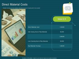 Direct Material Costs Materials M1907 Ppt Powerpoint Presentation Ideas Design Templates