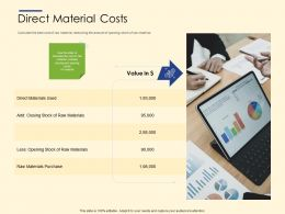 Direct Material Costs Materials Ppt Layouts Background Images