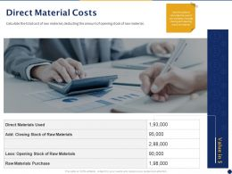 Direct Material Costs Ppt Powerpoint Presentation Model Microsoft