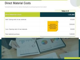 Direct Material Costs Purchase Ppt Powerpoint Presentation Infographic Template