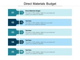 Direct Materials Budget Ppt Powerpoint Presentation Gallery Grid Cpb