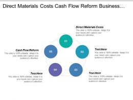 Direct Materials Costs Cash Flow Reform Business Infrastructure True