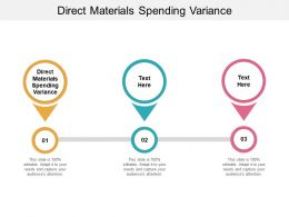 Direct Materials Spending Variance Ppt Powerpoint Presentation Template Cpb