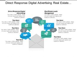 Direct Response Digital Advertising Real Estate Leads Management Cpb