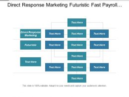 Direct Response Marketing Futuristic Fast Payroll Sales Cover Letters Cpb