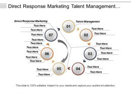 Direct Response Marketing Talent Management Supply Chain Management Cpb