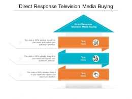 Direct Response Television Media Buying Ppt Powerpoint Pictures Graphics Design Cpb