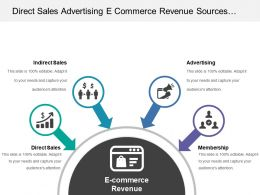 Direct Sales Advertising E Commerce Revenue Sources With Converging Arrows And Icons