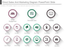 Direct Sales And Marketing Diagram Powerpoint Slide