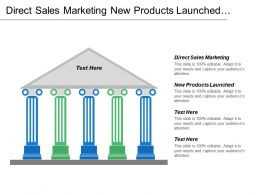 Direct Sales Marketing New Products Launched Asset Management