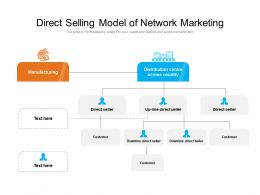 Direct Selling Model Of Network Marketing