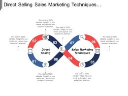Direct Selling Sales Marketing Techniques Leadership Personality Traits Cpb