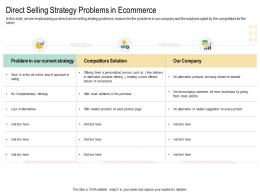 Direct Selling Strategy Problems In Ecommerce Cross Selling Strategies Ppt Infographics