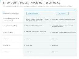 Direct Selling Strategy Problems In Ecommerce Ppt Powerpoint Presentation Styles