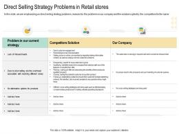 Direct Selling Strategy Problems In Retail Stores Cross Selling Strategies Ppt Diagrams