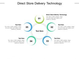 Direct Store Delivery Technology Ppt Powerpoint Presentation File Model Cpb