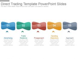 Direct Trading Template Powerpoint Slides