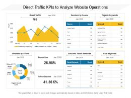 Direct Traffic KPIs To Analyze Website Operations