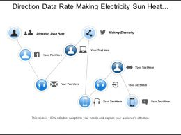 Direction Data Rate Making Electricity Sun Heat Steam Stripping