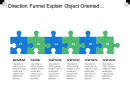 Direction Funnel Explain Object Oriented Database Database Application