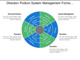 Direction Podium System Management Forms Management Development Knowledge Base