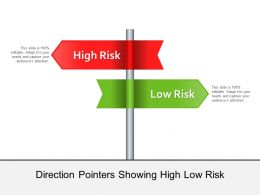 Direction Pointers Showing High Low Risk