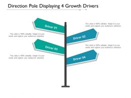 Direction Pole Displaying 4 Growth Drivers