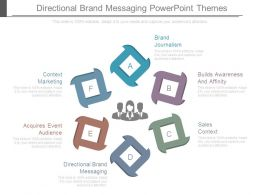 Directional Brand Messaging Powerpoint Themes