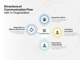 Directions Of Communication Flow With In Organization