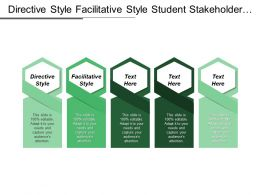 Directive Style Facilitative Style Student Stakeholder Governance Forums Cpb