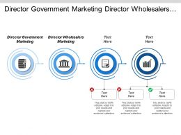 Director Government Marketing Director Wholesalers Marketing Reduce Costs