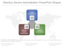 Directory Service Administration Powerpoint Shapes