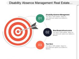 Disability Absence Management Real Estate Infrastructure Market Prices Cpb