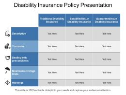 Disability Insurance Policy Presentation