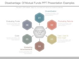 Disadvantage Of Mutual Funds Ppt Presentation Examples