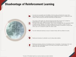 Disadvantage Of Reinforcement Learning Precisely This Ppt Powerpoint Presentation File Guidelines