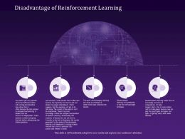 Disadvantage Of Reinforcement Learning Reinforcement Ppt Powerpoint Presentation Summary