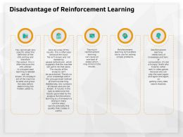 Disadvantage Of Reinforcement Learning Suggests Ppt Powerpoint Presentation Visual Aids Styles