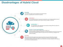 Disadvantages Of Hybrid Cloud Centralization Ppt Powerpoint Files