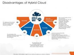 Disadvantages Of Hybrid Cloud Cloud Computing Ppt Template