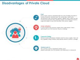 Disadvantages Of Private Cloud Capacity Ceiling Ppt Powerpoint Styles