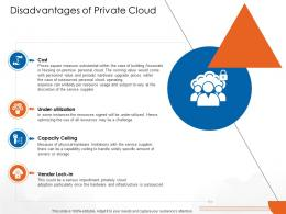 Disadvantages Of Private Cloud Cloud Computing Ppt Sample