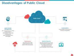 Disadvantages Of Public Cloud Customization Ppt Presentation Show
