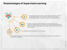 Disadvantages Of Supervised Learning Unsupervised Ppt Powerpoint Presentation Visual Aids Slides