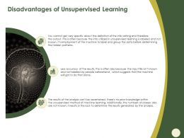 Disadvantages Of Unsupervised Learning Beforehand Ppt Powerpoint Presentation File Portfolio